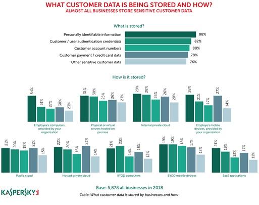 customer_data