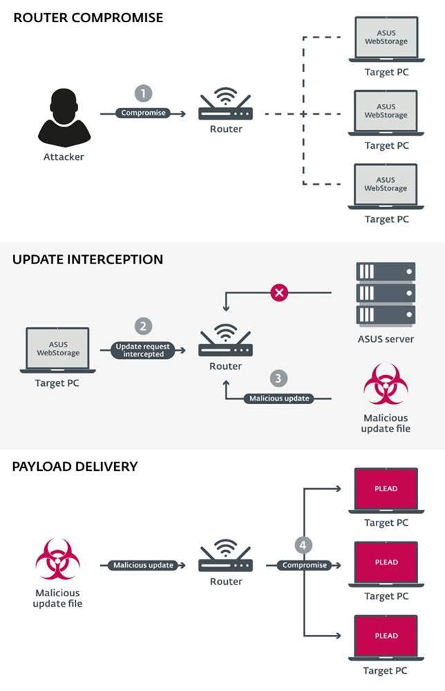 infografia_Plead