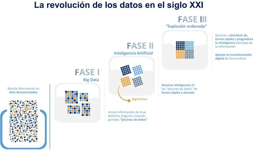 info_datos