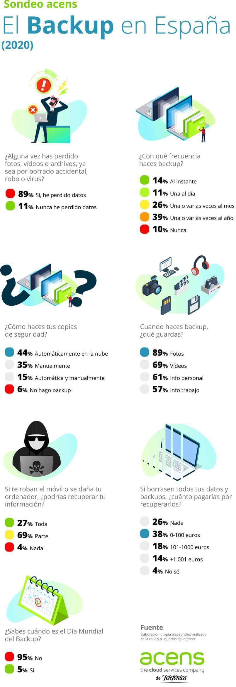 infografia_backp_cloud