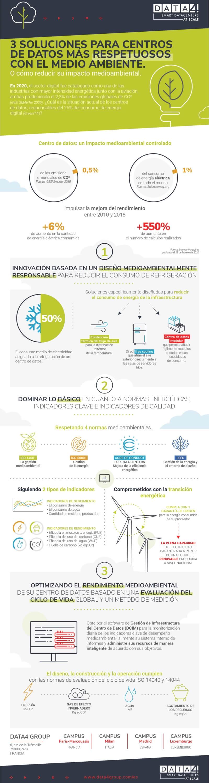 info_datacenter