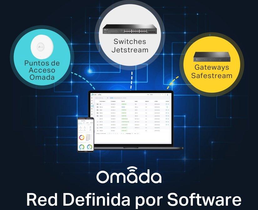 Omada_SDN