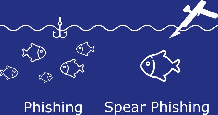 spear_phishing