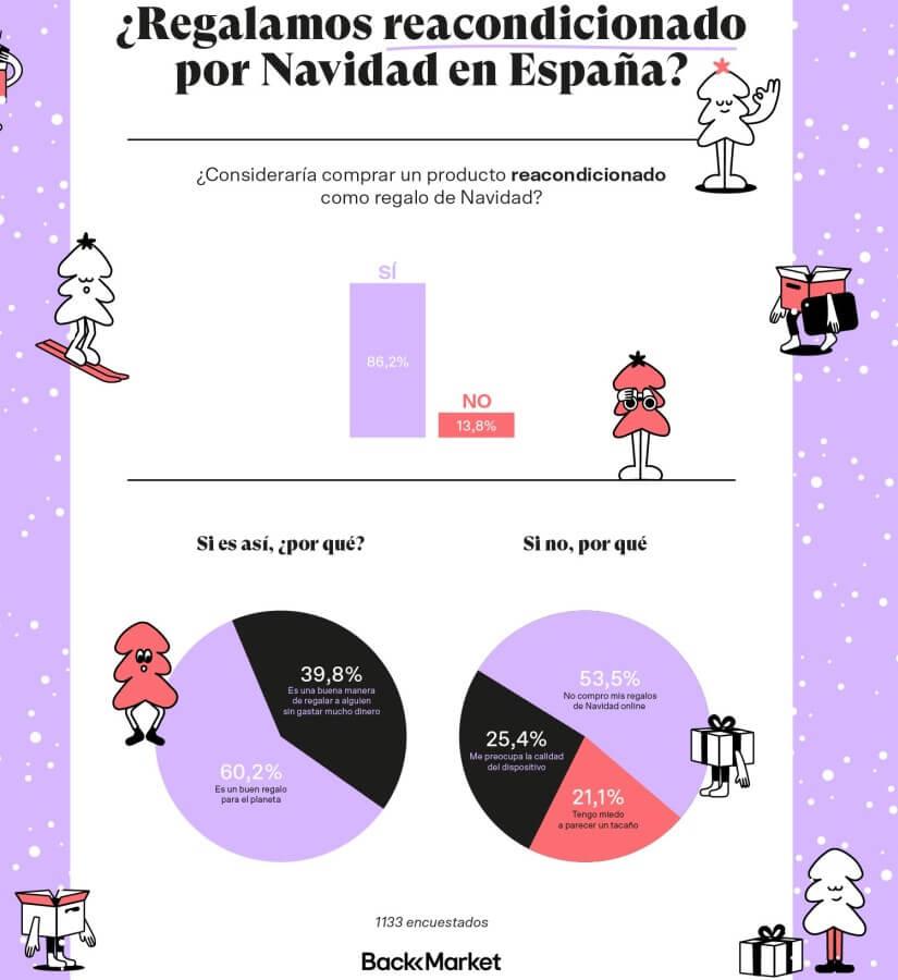 Infografia_tecnologia_reacondicionada