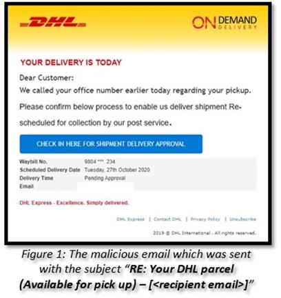 phishing_DHL