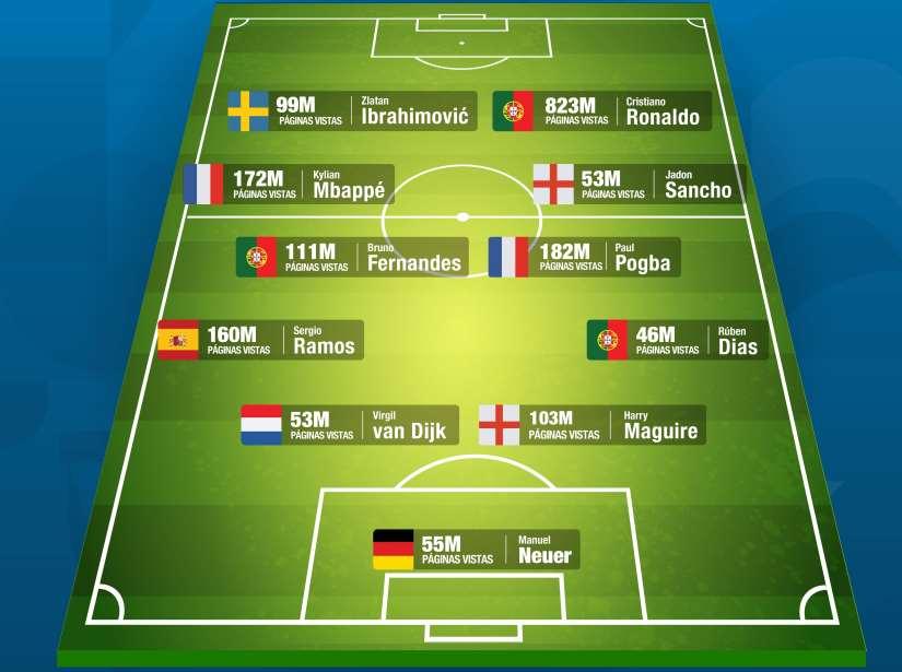 Eurocopa_Dream_Team
