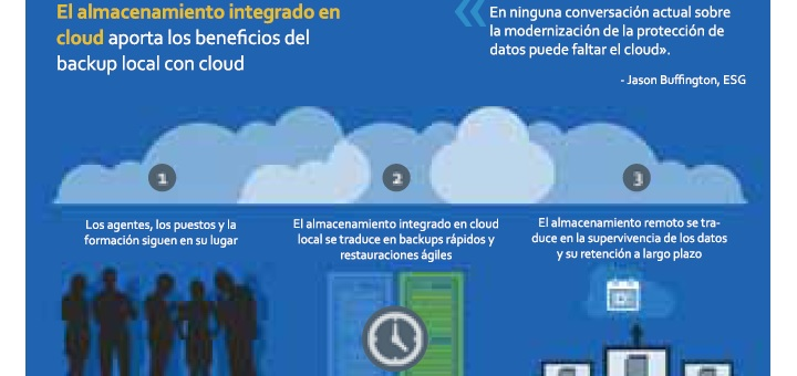 NetApp eleva el backup y archivado de datos al cloud